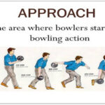 Should You Use the 4 Step Approach in Bowling?